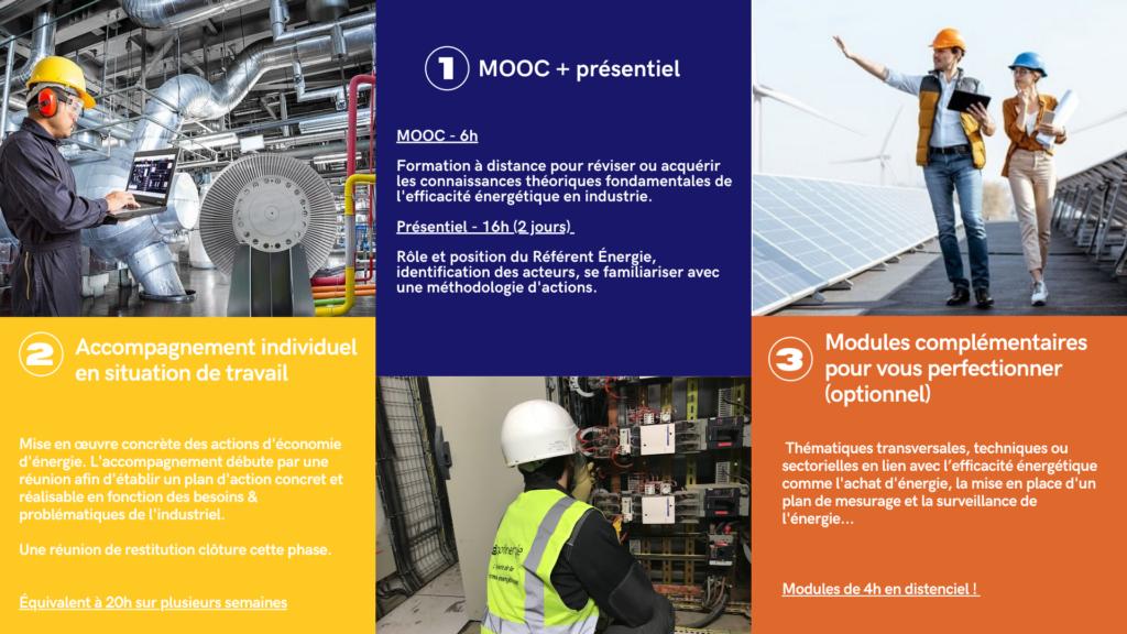 Programme formation PROREFEI Référent énergie en industrie